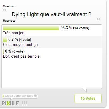 sondagedy