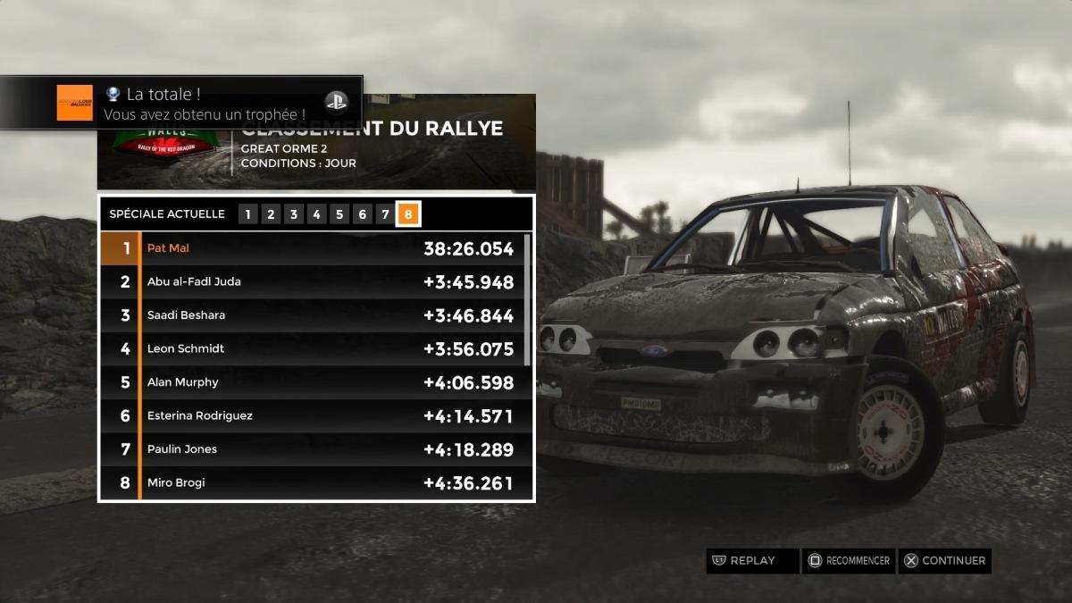 Guide des trophées Sebastien Loeb Rally Evo