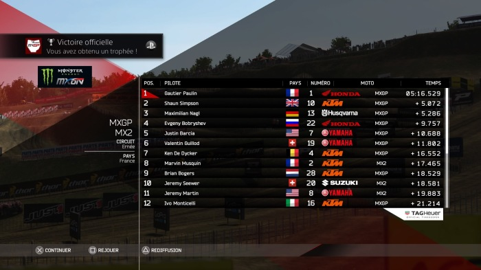 MXGP2 - The Official Motocross Videogame_20160413164401